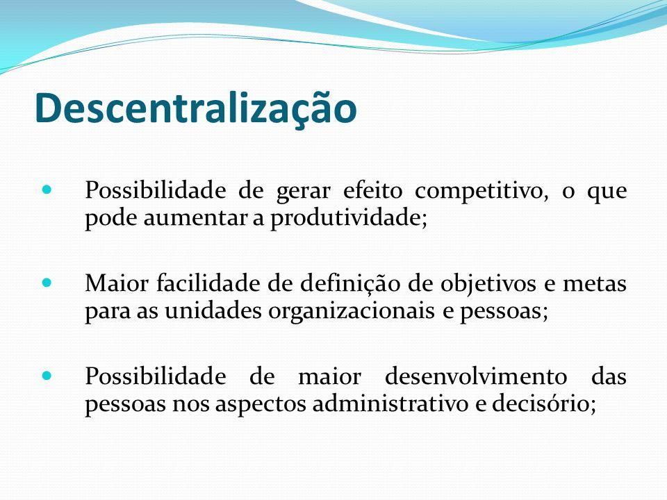 Descentralização Possibilidade de gerar efeito competitivo, o que pode aumentar a produtividade; Maior facilidade de definição de objetivos e metas pa