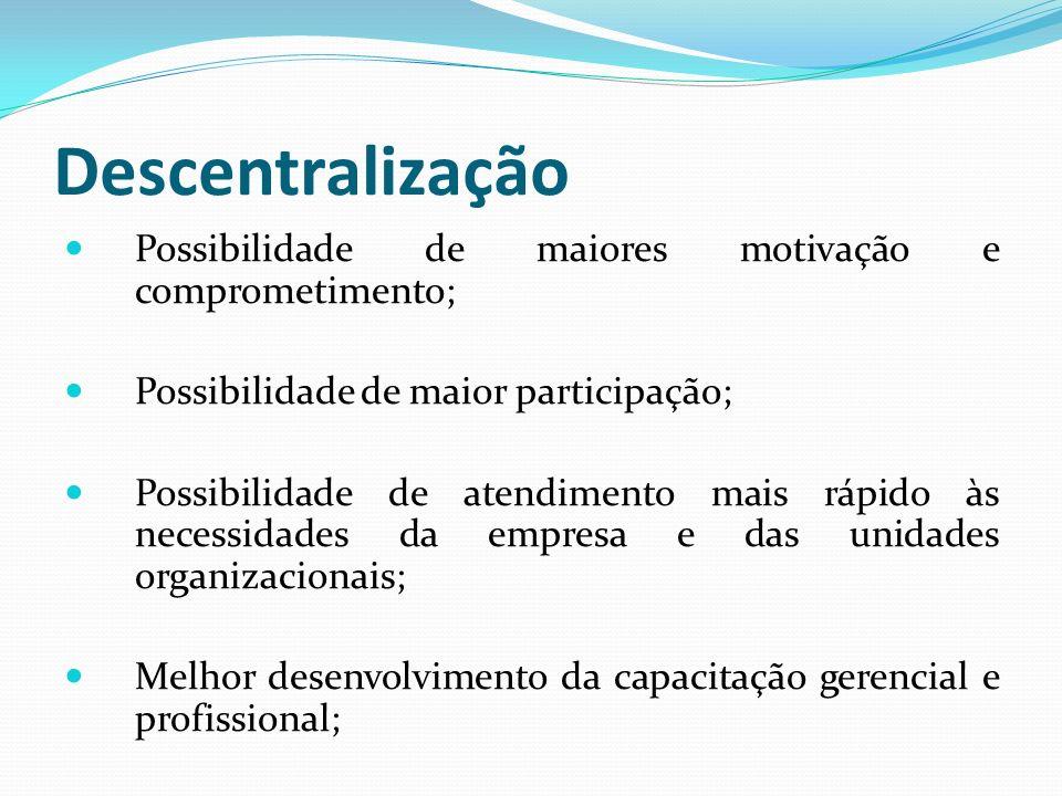 Descentralização Possibilidade de maiores motivação e comprometimento; Possibilidade de maior participação; Possibilidade de atendimento mais rápido à