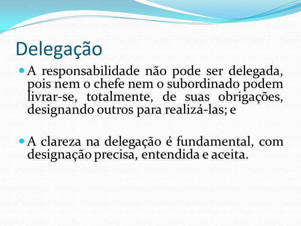 Delegação Obstáculos para a delegação: Do ponto de vista da empresa Filosofia de atuação estabelecida pela alta administração; Nível de controle; Barreiras legais.