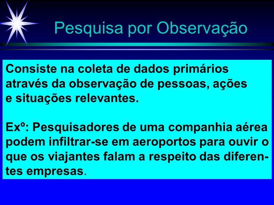 Pesquisa por Observação Consiste na coleta de dados primários através da observação de pessoas, ações e situações relevantes. Exº: Pesquisadores de um
