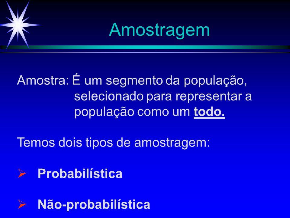 Amostragem Amostra: É um segmento da população, selecionado para representar a população como um todo. Temos dois tipos de amostragem: Probabilística