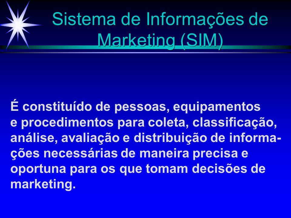 Sistema de Informações de Marketing (SIM) É constituído de pessoas, equipamentos e procedimentos para coleta, classificação, análise, avaliação e dist
