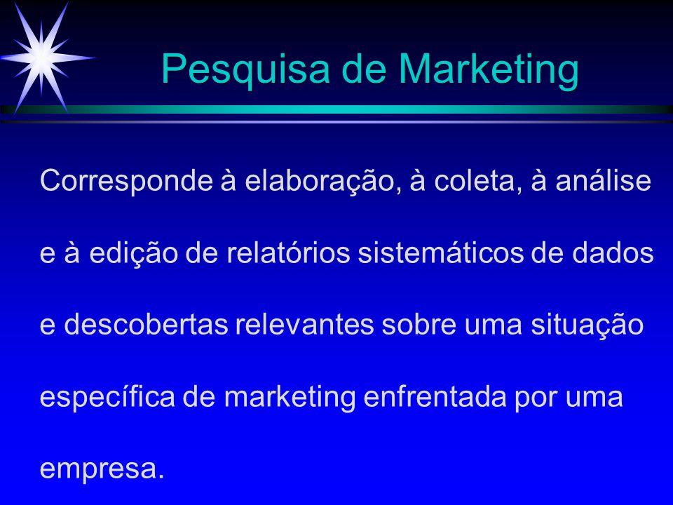 Pesquisa de Marketing Corresponde à elaboração, à coleta, à análise e à edição de relatórios sistemáticos de dados e descobertas relevantes sobre uma