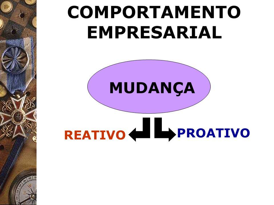 COMPORTAMENTO EMPRESARIAL REATIVO PROATIVO MUDANÇA