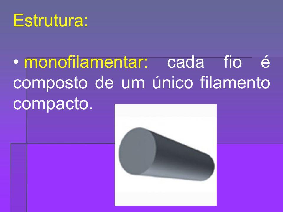 Nylon: Composição: obtido a partir de monômeros diferentes de poliamida.