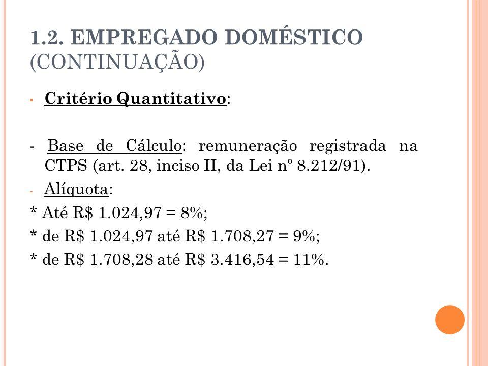 1.2. EMPREGADO DOMÉSTICO (CONTINUAÇÃO) Critério Quantitativo : - Base de Cálculo: remuneração registrada na CTPS (art. 28, inciso II, da Lei nº 8.212/