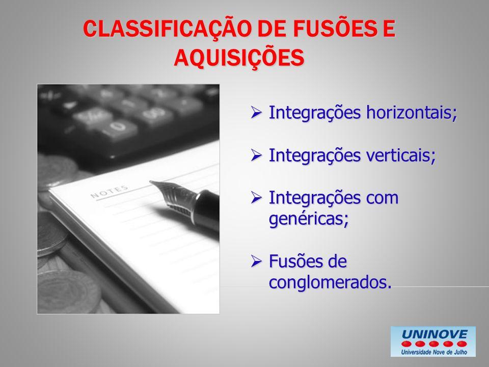 CLASSIFICAÇÃO DE FUSÕES E AQUISIÇÕES Integrações horizontais; Integrações horizontais; Integrações verticais; Integrações verticais; Integrações com g