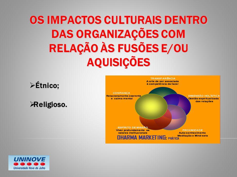 OS IMPACTOS CULTURAIS DENTRO DAS ORGANIZAÇÕES COM RELAÇÃO ÀS FUSÕES E/OU AQUISIÇÕES Étnico; Religioso. Religioso.
