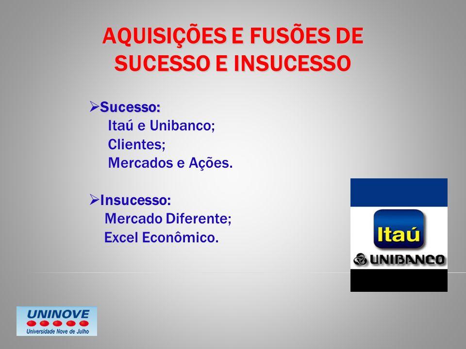 AQUISIÇÕES E FUSÕES DE SUCESSO E INSUCESSO Sucesso: Itaú e Unibanco; Clientes; Mercados e Ações. Insucesso: Mercado Diferente; Excel Econômico.