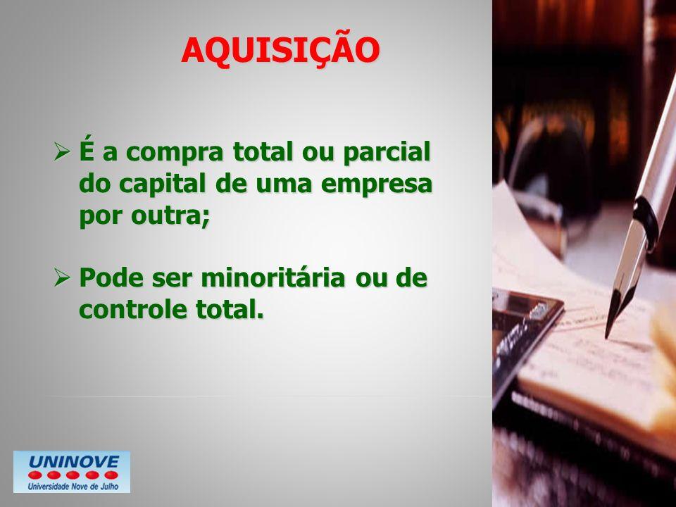 AQUISIÇÃO É a compra total ou parcial do capital de uma empresa por outra; É a compra total ou parcial do capital de uma empresa por outra; Pode ser m