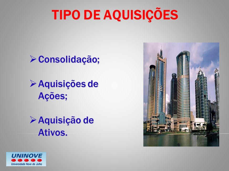 FUSÃO É a combinação de duas empresas em uma única; É a combinação de duas empresas em uma única; Por incorporação; Por incorporação; Por constituição de nova sociedade.