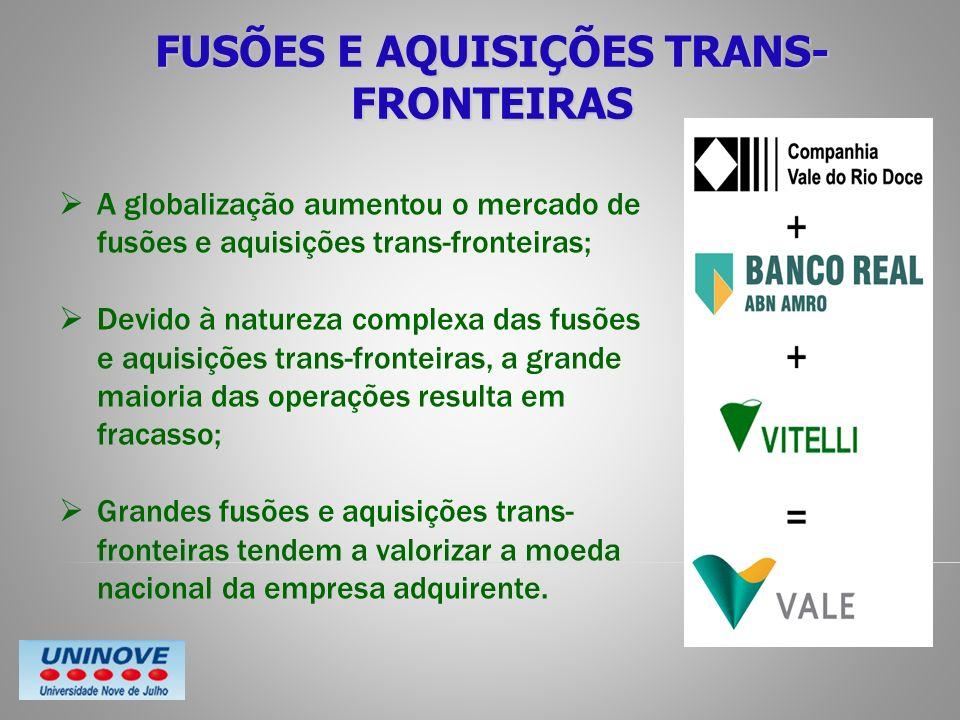 FUSÕES E AQUISIÇÕES TRANS- FRONTEIRAS A globalização aumentou o mercado de fusões e aquisições trans-fronteiras; Devido à natureza complexa das fusões