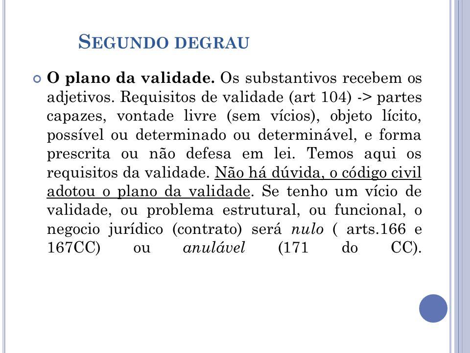 S EGUNDO DEGRAU O plano da validade. Os substantivos recebem os adjetivos. Requisitos de validade (art 104) -> partes capazes, vontade livre (sem víci