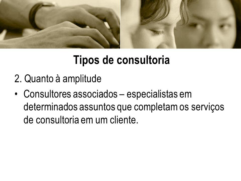 Tipos de consultoria 2. Quanto à amplitude Consultores associados – especialistas em determinados assuntos que completam os serviços de consultoria em