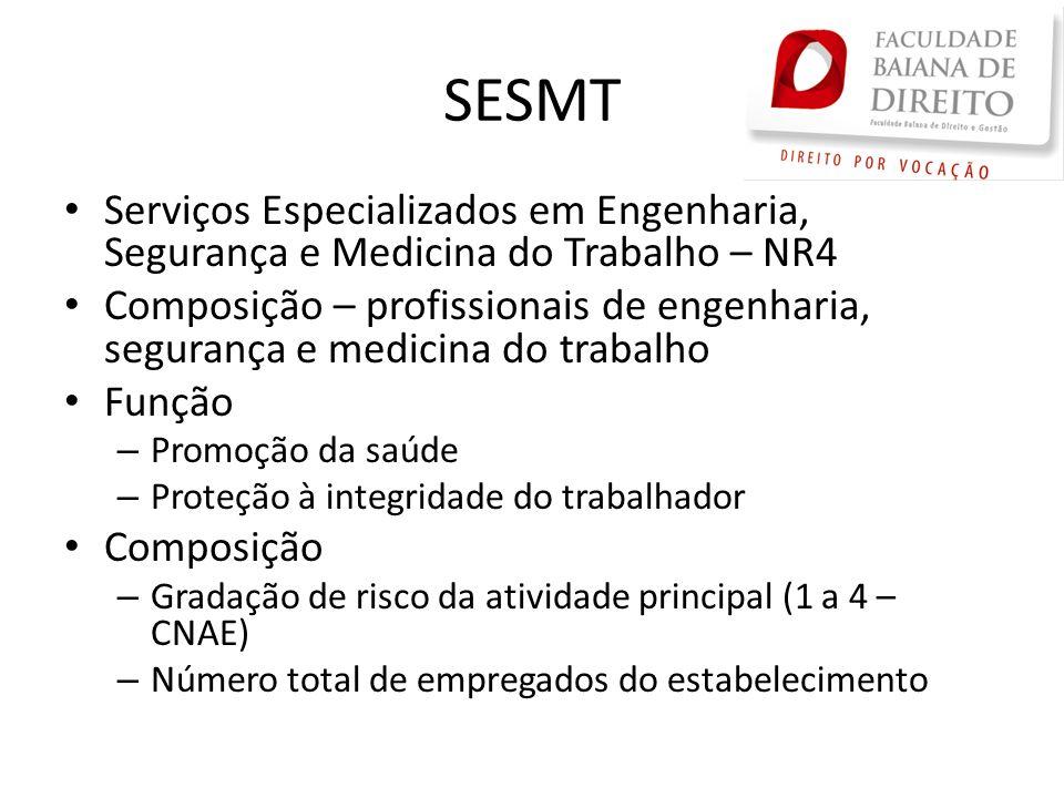 SESMT Serviços Especializados em Engenharia, Segurança e Medicina do Trabalho – NR4 Composição – profissionais de engenharia, segurança e medicina do