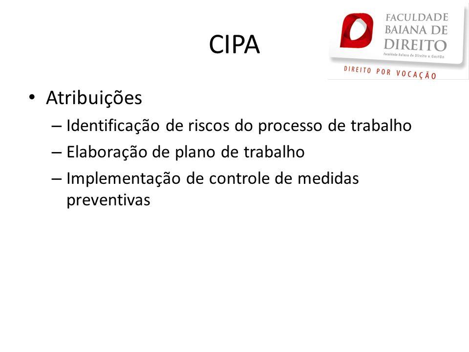 CIPA Atribuições – Identificação de riscos do processo de trabalho – Elaboração de plano de trabalho – Implementação de controle de medidas preventiva