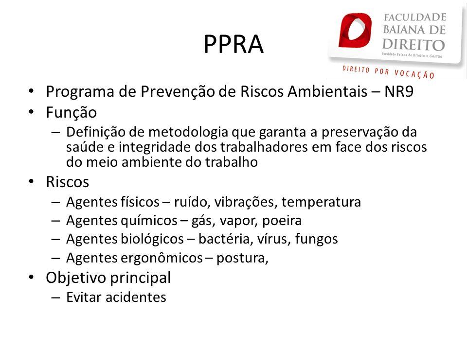 PPRA Programa de Prevenção de Riscos Ambientais – NR9 Função – Definição de metodologia que garanta a preservação da saúde e integridade dos trabalhad