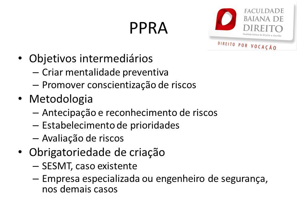 PPRA Objetivos intermediários – Criar mentalidade preventiva – Promover conscientização de riscos Metodologia – Antecipação e reconhecimento de riscos