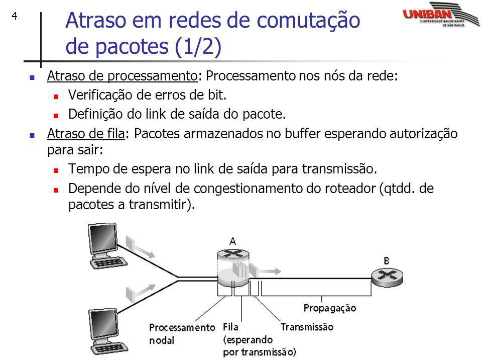 5 Atraso em redes de comutação de pacotes (2/2) Atraso de transmissão: Tempo de transferência dos bits de informação.