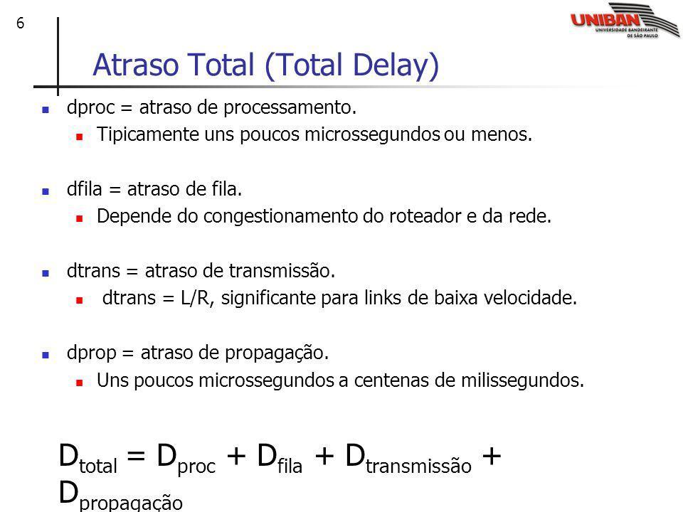 7 Comentário: Efeito do tráfego de dados e velocidade do link no Atraso de Fila Variáveis: R = largura de banda do link (bps).