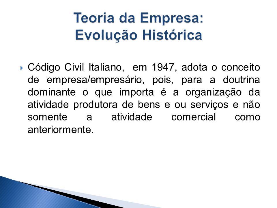 Código Napoleônico – 1807 A legislação passa a ser uniforme e tutelar os atos de comércio e não a figura dos comerciantes; Adoção da Teria dos Atos do