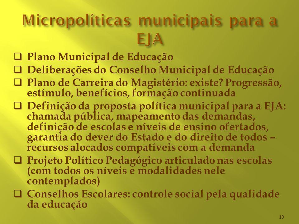 Plano Municipal de Educação Deliberações do Conselho Municipal de Educação Plano de Carreira do Magistério: existe? Progressão, estímulo, benefícios,