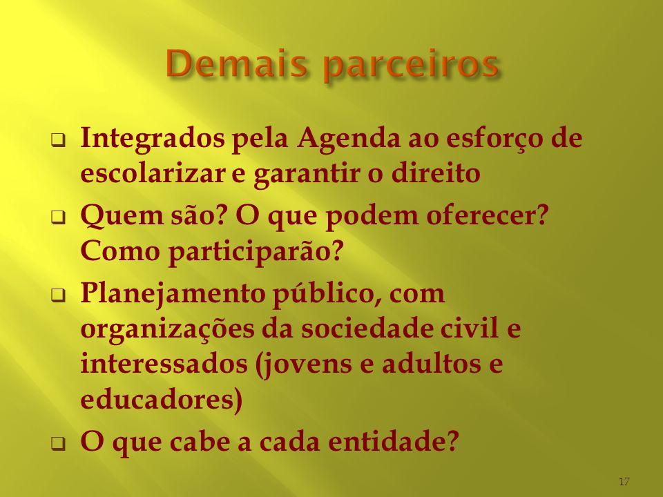 Integrados pela Agenda ao esforço de escolarizar e garantir o direito Quem são? O que podem oferecer? Como participarão? Planejamento público, com org