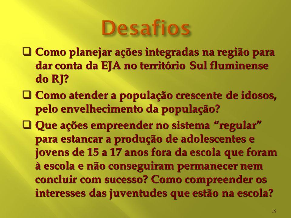 Como planejar ações integradas na região para dar conta da EJA no território Sul fluminense do RJ? Como planejar ações integradas na região para dar c