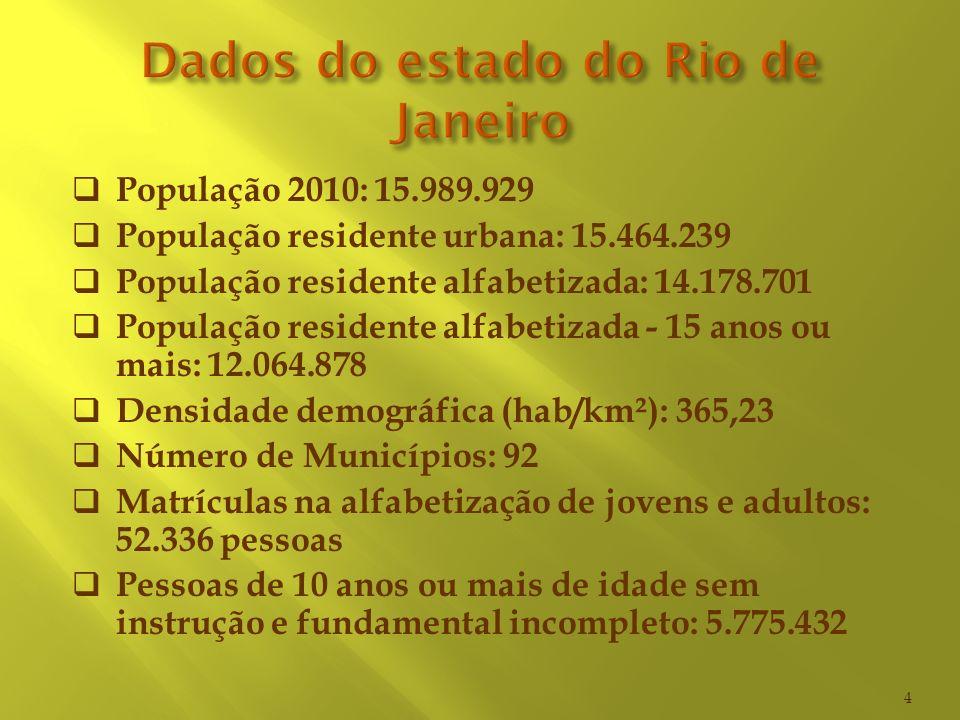 População 2010: 15.989.929 População residente urbana: 15.464.239 População residente alfabetizada: 14.178.701 População residente alfabetizada - 15 a