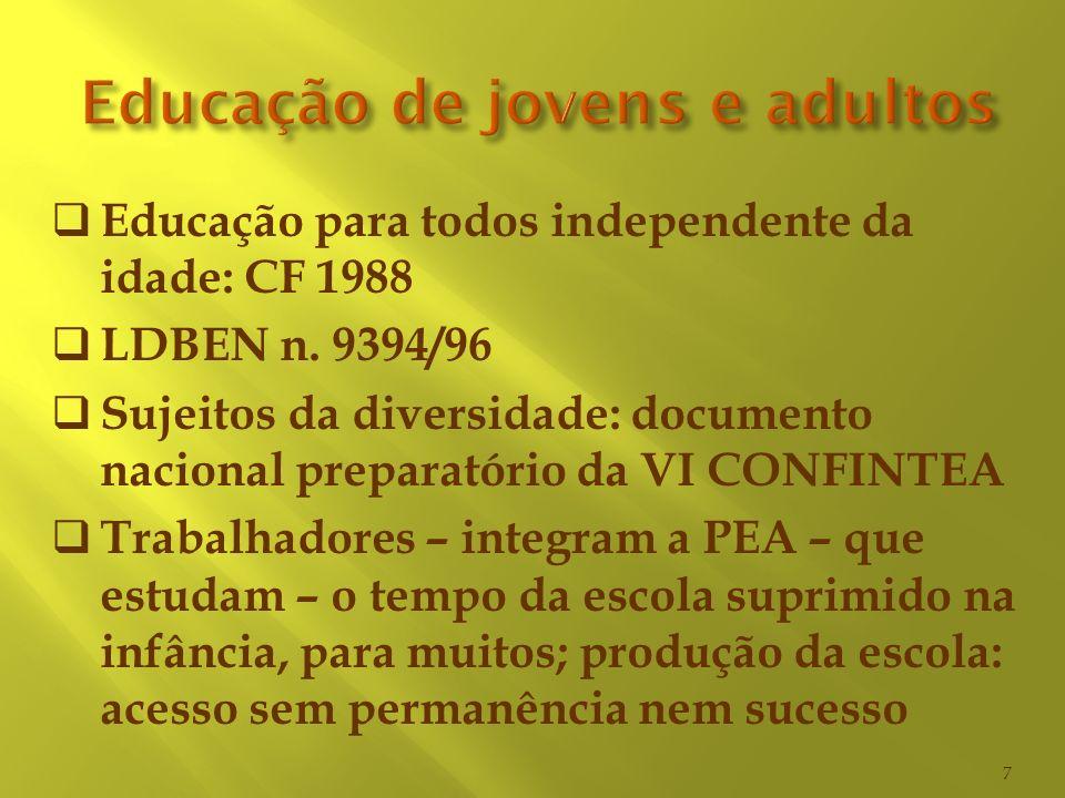 Educação para todos independente da idade: CF 1988 LDBEN n. 9394/96 Sujeitos da diversidade: documento nacional preparatório da VI CONFINTEA Trabalhad