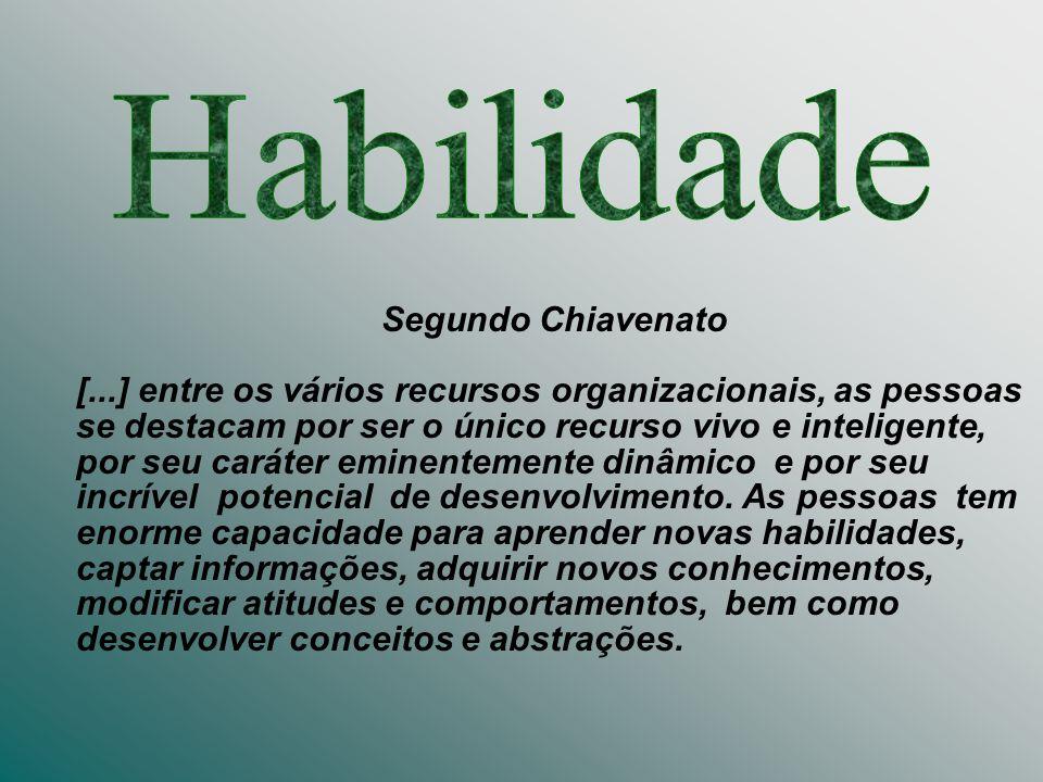 Segundo Chiavenato [...] entre os vários recursos organizacionais, as pessoas se destacam por ser o único recurso vivo e inteligente, por seu caráter
