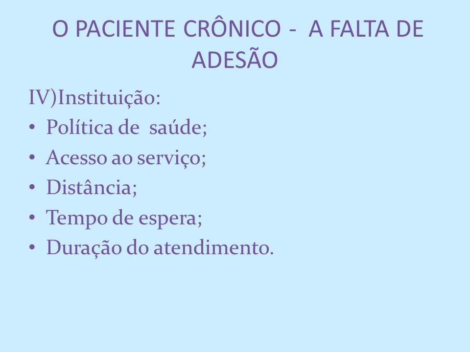 O PACIENTE CRÔNICO - A FALTA DE ADESÃO IV)Instituição: Política de saúde; Acesso ao serviço; Distância; Tempo de espera; Duração do atendimento.