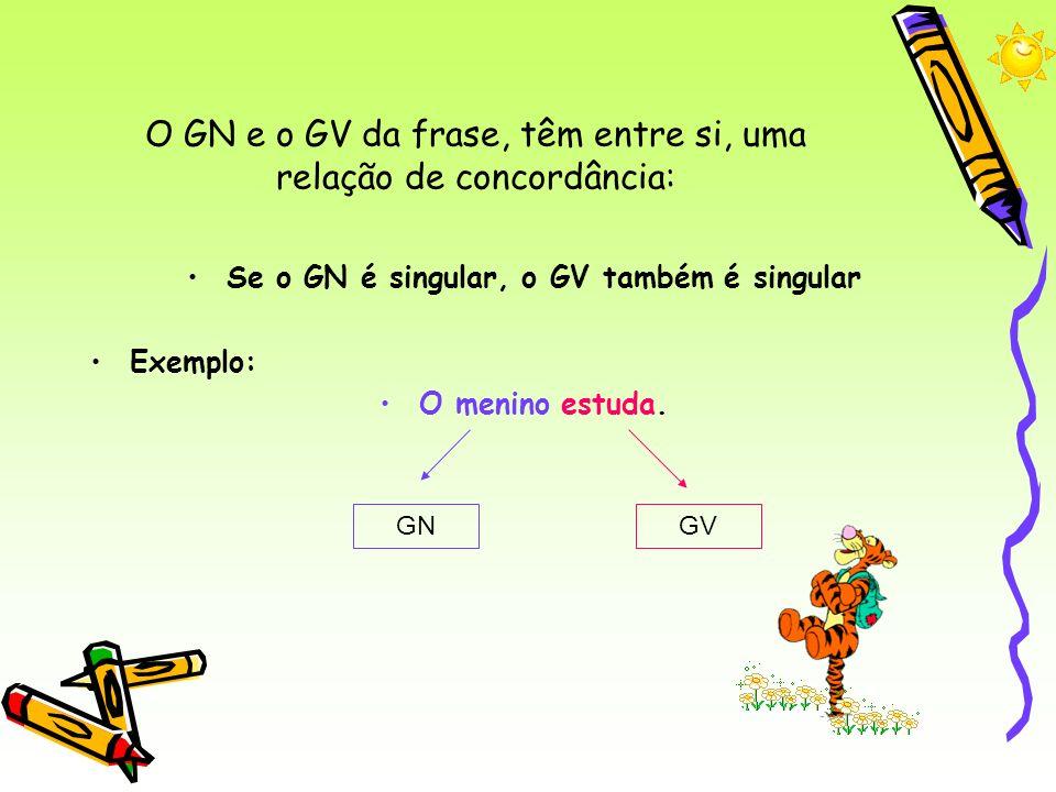 O GN e o GV da frase, têm entre si, uma relação de concordância: Se o GN é singular, o GV também é singular Exemplo: O menino estuda. GNGV