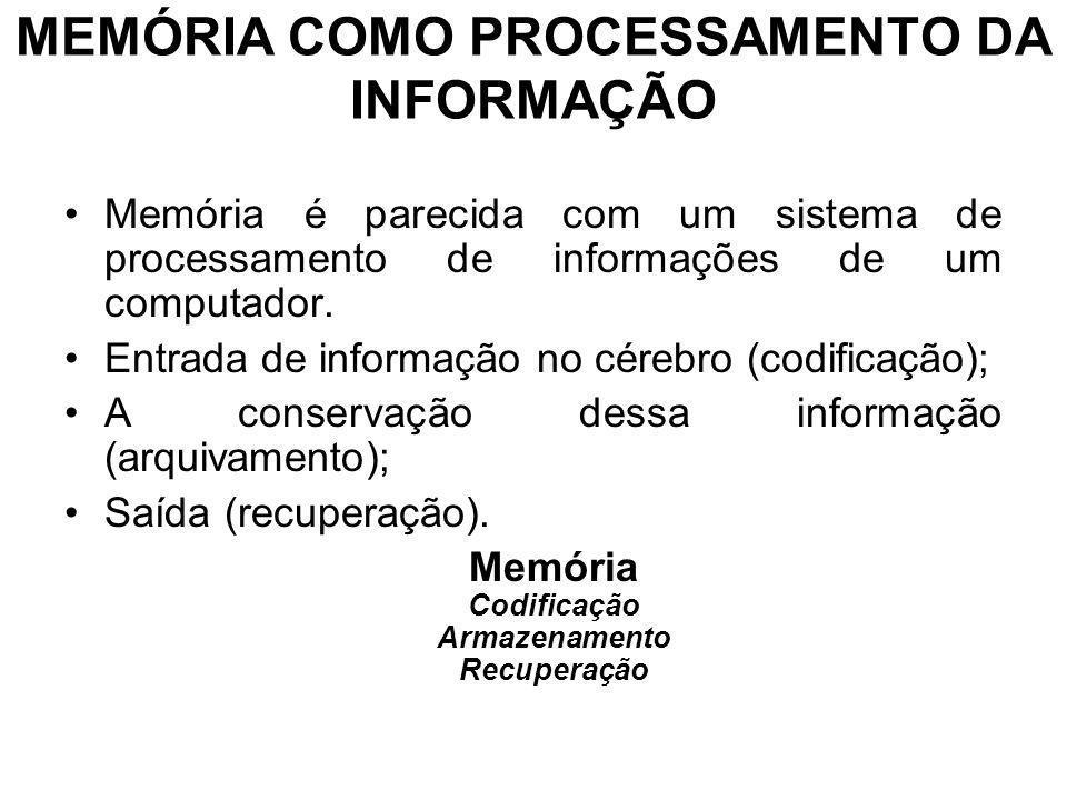 MEMÓRIA COMO PROCESSAMENTO DA INFORMAÇÃO Memória é parecida com um sistema de processamento de informações de um computador. Entrada de informação no