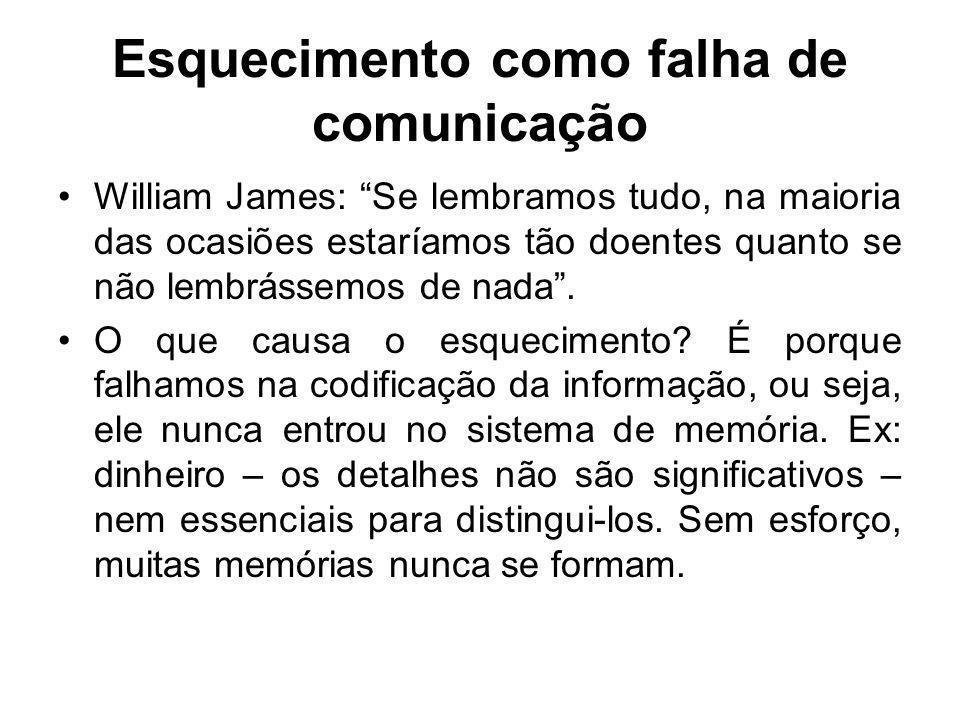 Esquecimento como falha de comunicação William James: Se lembramos tudo, na maioria das ocasiões estaríamos tão doentes quanto se não lembrássemos de