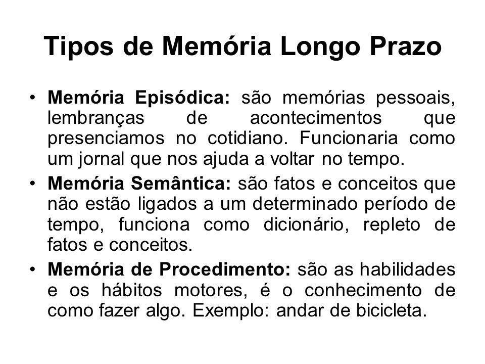 Tipos de Memória Longo Prazo Memória Episódica: são memórias pessoais, lembranças de acontecimentos que presenciamos no cotidiano. Funcionaria como um