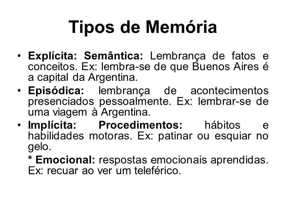 Tipos de Memória Explícita: Semântica: Lembrança de fatos e conceitos. Ex: lembra-se de que Buenos Aires é a capital da Argentina. Episódica: lembranç