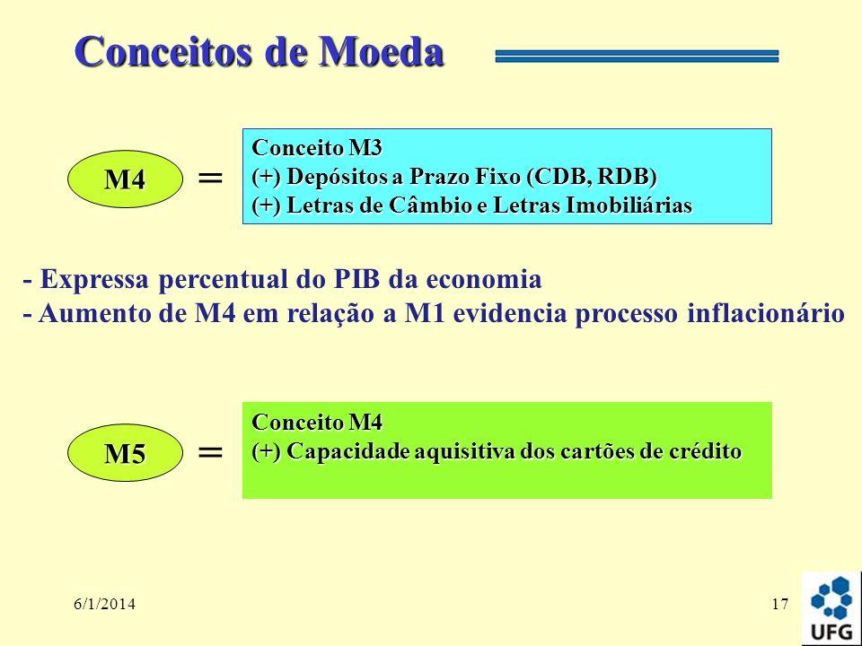 6/1/201417 Conceitos de Moeda M4 = Conceito M3 (+) Depósitos a Prazo Fixo (CDB, RDB) (+) Letras de Câmbio e Letras Imobiliárias M5 = Conceito M4 (+) C