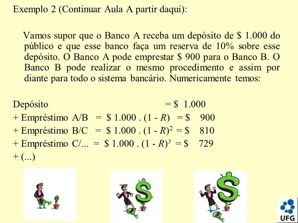 Exemplo 2 (Continuar Aula A partir daqui): Vamos supor que o Banco A receba um depósito de $ 1.000 do público e que esse banco faça um reserva de 10%