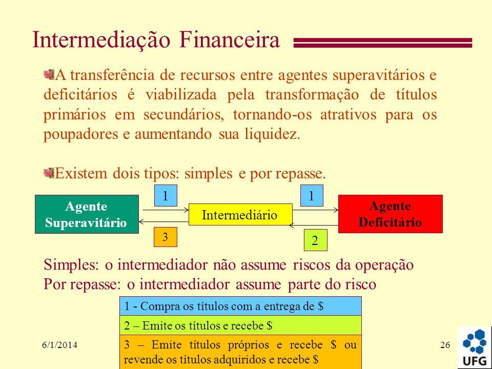 Intermediação Financeira 6/1/201426 A transferência de recursos entre agentes superavitários e deficitários é viabilizada pela transformação de título
