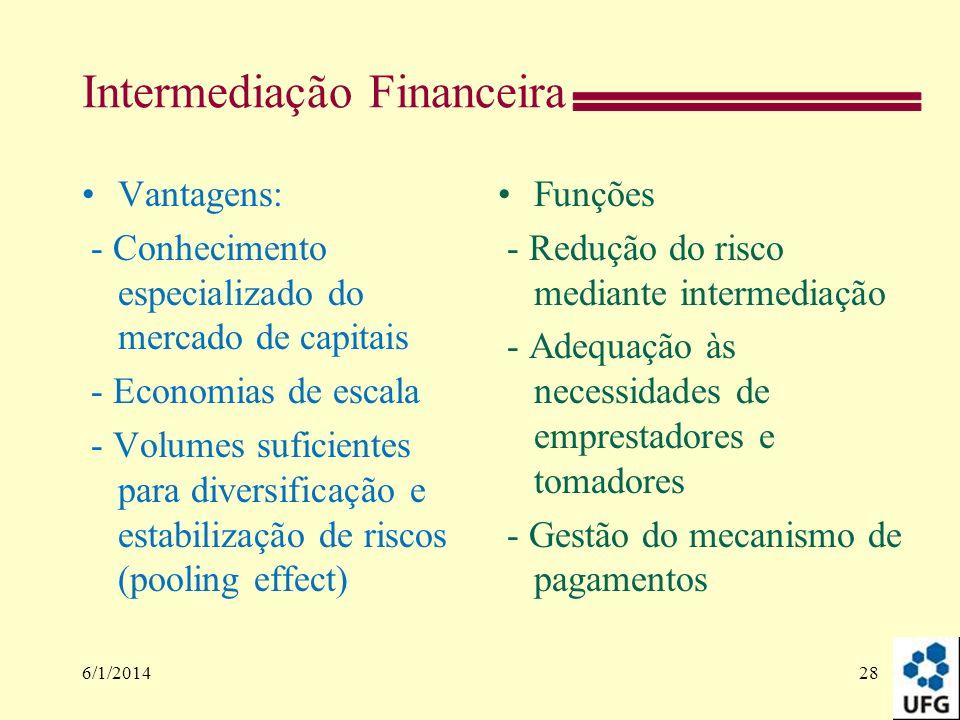 Intermediação Financeira Vantagens: - Conhecimento especializado do mercado de capitais - Economias de escala - Volumes suficientes para diversificaçã