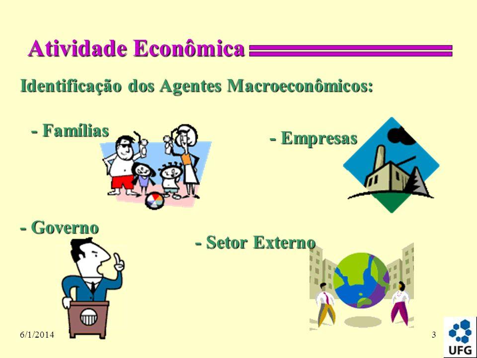6/1/20143 Atividade Econômica Identificação dos Agentes Macroeconômicos: - Empresas - Governo - Setor Externo - Famílias