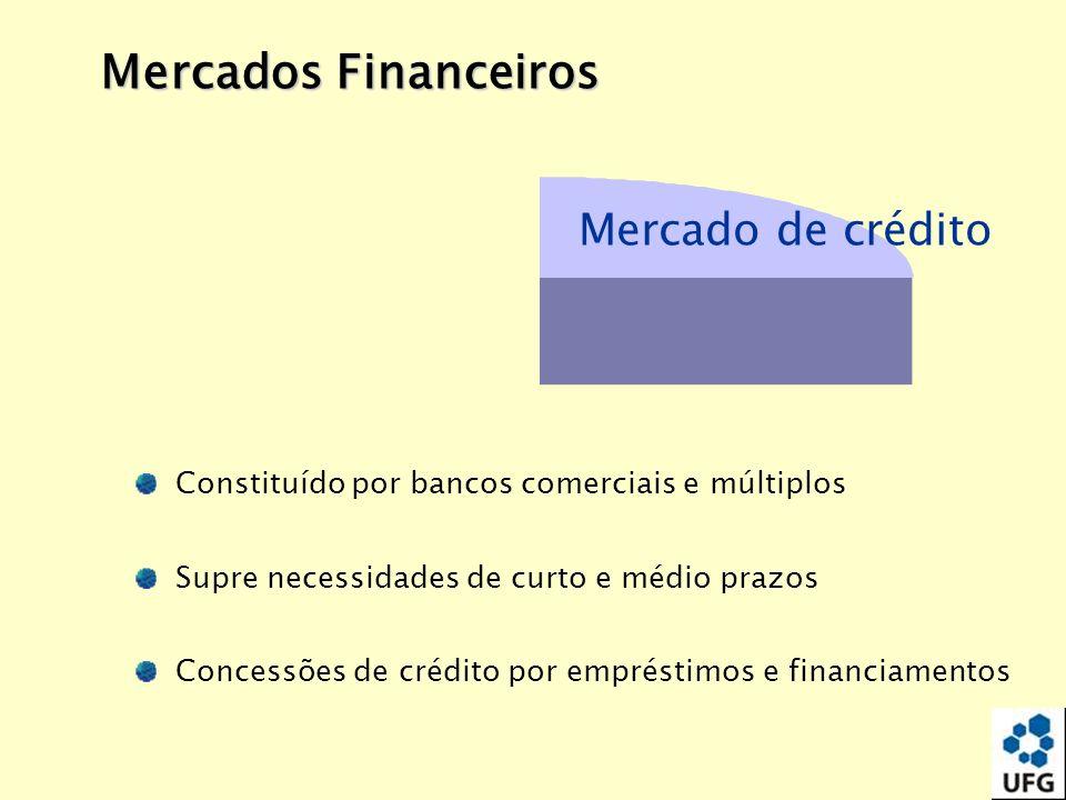 Mercado de crédito Constituído por bancos comerciais e múltiplos Supre necessidades de curto e médio prazos Concessões de crédito por empréstimos e fi