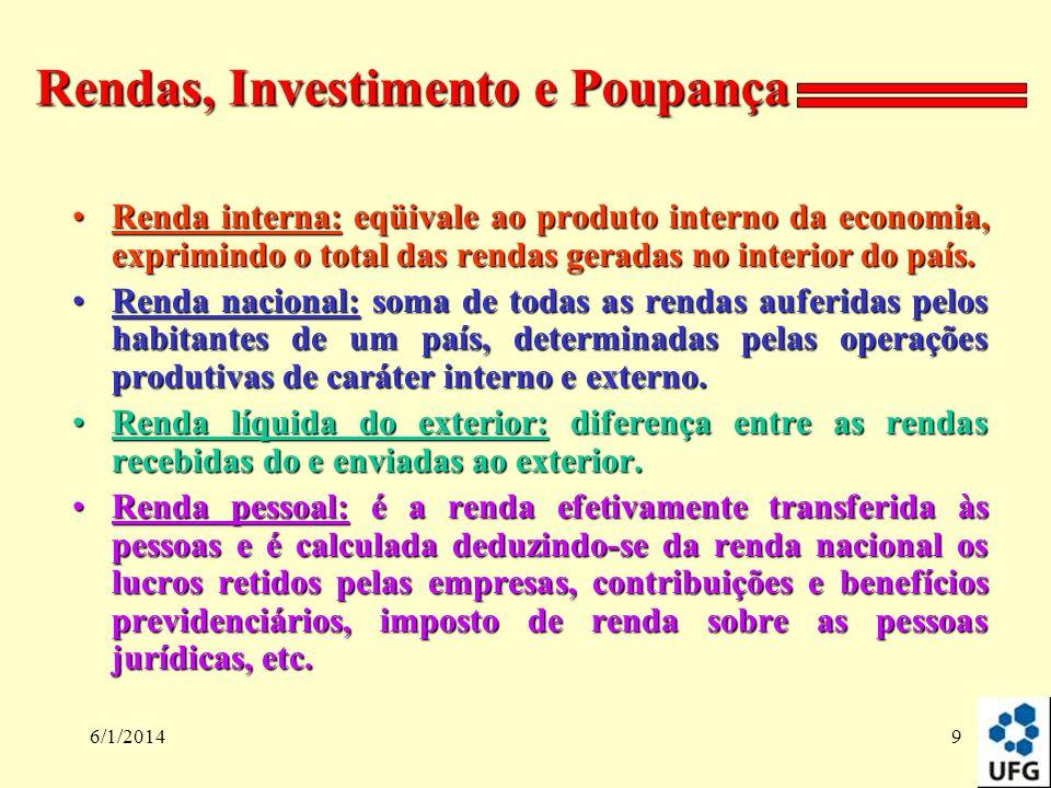 6/1/20149 Renda interna: eqüivale ao produto interno da economia, exprimindo o total das rendas geradas no interior do país.Renda interna: eqüivale ao