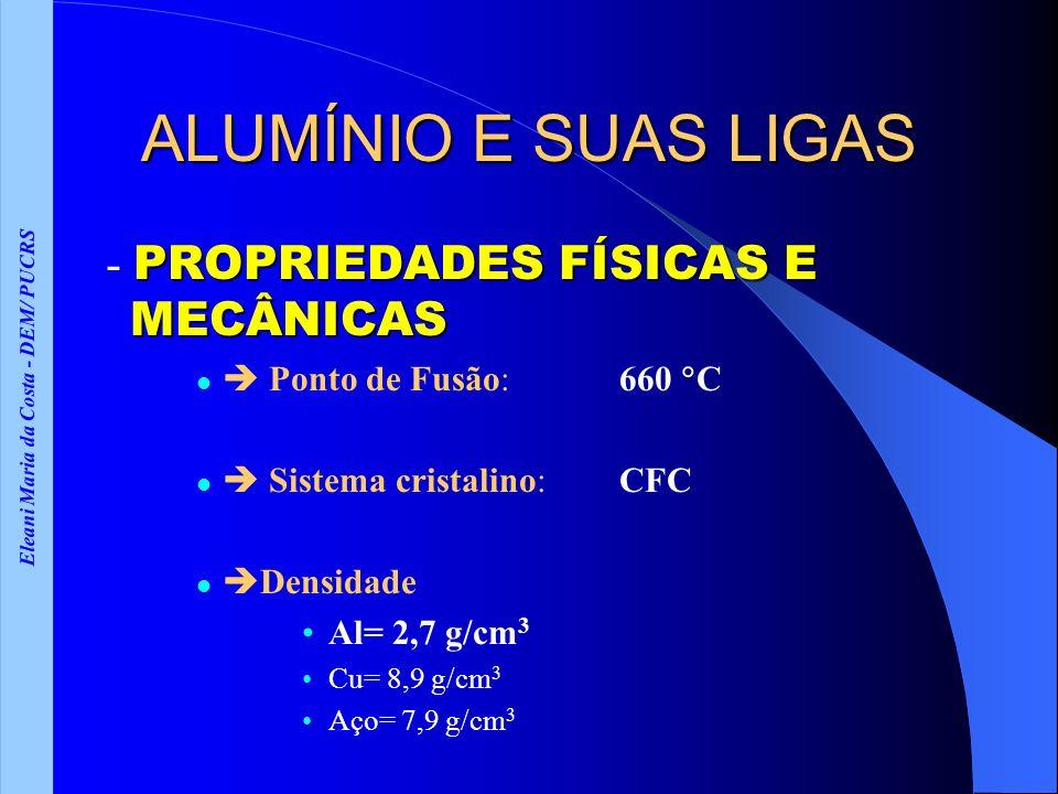 Eleani Maria da Costa - DEM/ PUCRS PROPRIEDADES FÍSICAS E MECÂNICAS A GRANDE VANTAGEM DO ALUMÍNIO É O BAIXO PESO ESPECÍFICO RESISTÊNCIA MECÂNICA O Al puro (99,99%) tem baixa resistência mecânica Resistência à tração: Al puro= 6 kg/mm 2 Al comercial= 9-14 kg/mm 2 ELEMENTOS DE LIGA, TRABALHO A FRIO E TRATAMENTO TÉRMICO, AUMENTAM A RESISTÊNCIA À TRAÇÃO (60 kg/mm 2 )