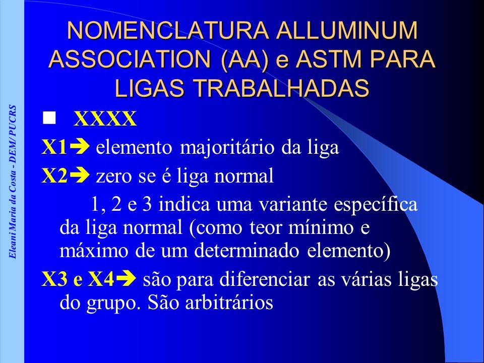 Eleani Maria da Costa - DEM/ PUCRS NOMENCLATURA ALLUMINUM ASSOCIATION (AA) e ASTM PARA LIGAS TRABALHADAS XXXX X1 elemento majoritário da liga X2 zero