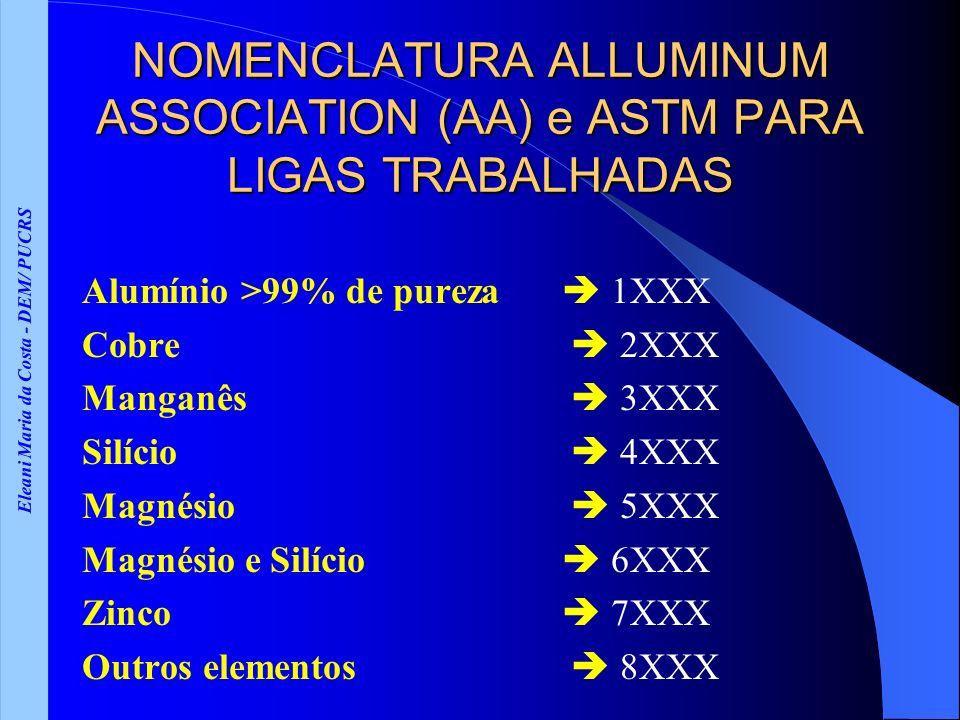 Eleani Maria da Costa - DEM/ PUCRS NOMENCLATURA ALLUMINUM ASSOCIATION (AA) e ASTM PARA LIGAS TRABALHADAS Alumínio >99% de pureza 1XXX Cobre 2XXX Manga