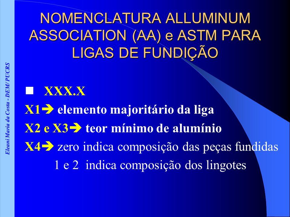 Eleani Maria da Costa - DEM/ PUCRS NOMENCLATURA ALLUMINUM ASSOCIATION (AA) e ASTM PARA LIGAS DE FUNDIÇÃO XXX.X X1 elemento majoritário da liga X2 e X3