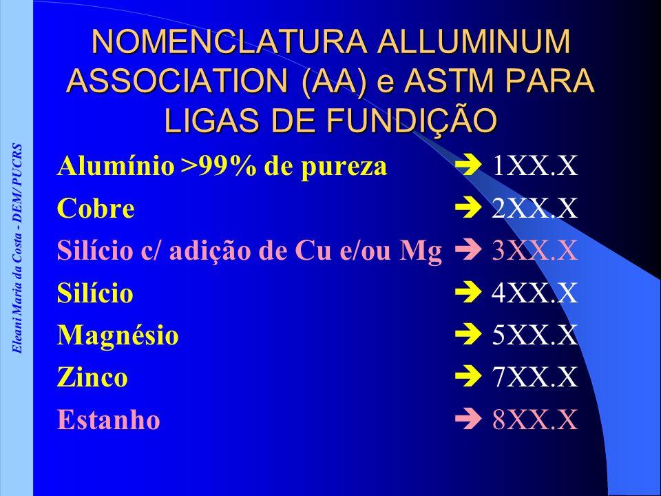 Eleani Maria da Costa - DEM/ PUCRS NOMENCLATURA ALLUMINUM ASSOCIATION (AA) e ASTM PARA LIGAS DE FUNDIÇÃO Alumínio >99% de pureza 1XX.X Cobre 2XX.X Sil