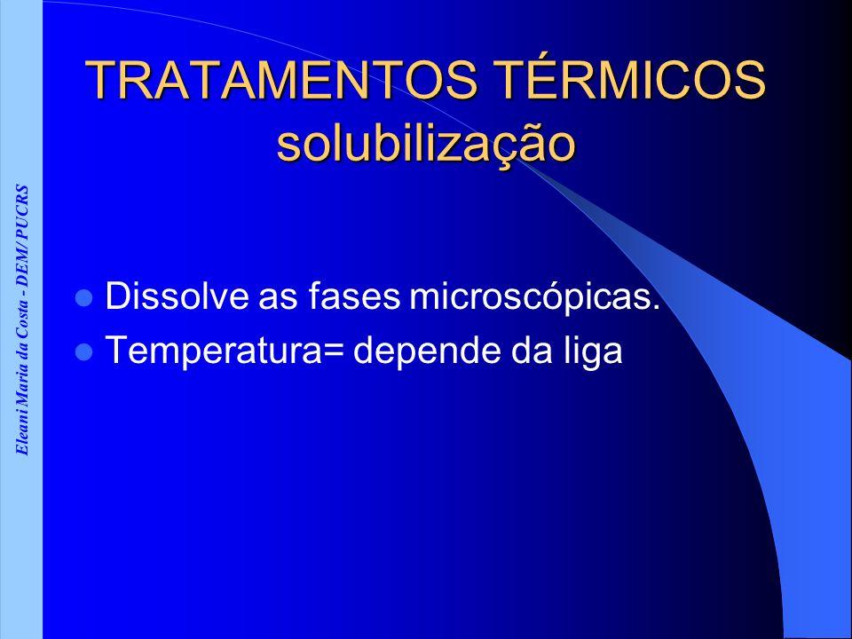 Eleani Maria da Costa - DEM/ PUCRS TRATAMENTOS TÉRMICOS solubilização Dissolve as fases microscópicas. Temperatura= depende da liga